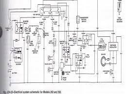 john deere 133 wiring diagram dolgular com john deere lt155 electrical diagram i have a 1998 lt133 lawn tractor that now has very weak brakes is