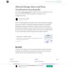 Encyclopedia Of Charts Are Na Material Design Charts And Data Visualization