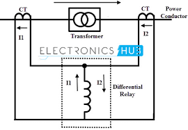 classification of relays current sensing relay schematic symbol Current Relay Schematic #27