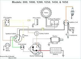 10 hp kohler engine wire diagram wire center \u2022 Kohler Engine Electrical Diagram at Kohler Engine Wiring Diagram For 17hp