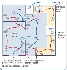 wiring diagram for kitchen appliances images kitchen wiring rule5 kitchen and dining areas counters receptacles other than that