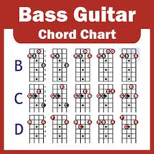 Basic Bass Chords Electric Bass Guitar Chord Chart 4 String New 4 99 Picclick Uk