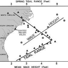 Seabrook Island Tide Chart Nautical Chart Of The Kiawah Island Seabrook Island Portion
