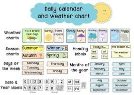 Daily Calendar And Weather Posters