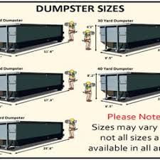 dumpster rental chicago. Unique Chicago Photo Of Same Day Dumpster Rentals  Chicago IL United States Different  Size On Rental Chicago A