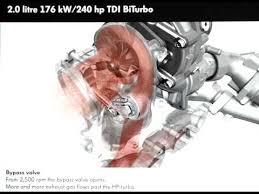 BiTurbo in 176 kW VW 2.0 TDI - YouTube