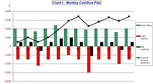Home Budget Planning Software Plan Your Cash Flow Introducing Cashflow Plan Home