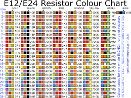 Resistor Colour Code Chart My Pitcher Overfloweth
