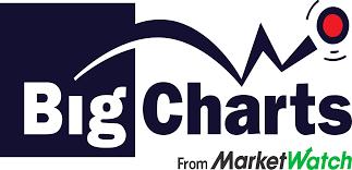 Big Charts Big Charts Logos Download