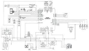 91 jeep cherokee wiring diagram perkypetes club jeep cherokee xj headlight wiring diagram 1991 jeep cherokee xj wiring diagram wrangler horn 91 diagrams car