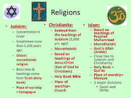 Divisions Of Islam Chart Good Afternoon Pick Up The Chart From The Front Table Sit