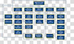 Hpe Org Chart Hewlett Packard Png Clipart Images Free Download Pngguru