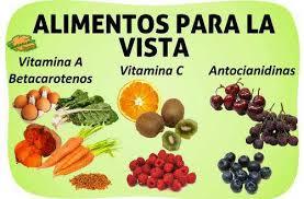 Resultado de imagen para enfermedades de la vista nutrientes
