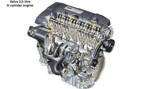 similiar volvo 3 2 engine parts diagram keywords vortec engine diagram inline get image about wiring diagram