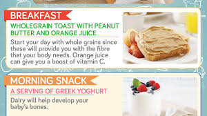 Pregnancy Diet Chart First Trimester Pregnancy Diet Meal Plans For Every Trimester Infographic