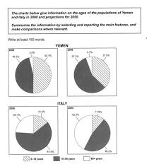 2000 Charts Ielts Writing Task 1 Pie Chart 2 Preparation For And Help