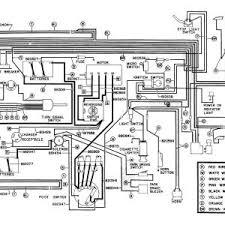 36 volt golf cart solenoid wiring diagram wiring diagram and Golf Cart Wiring Diagram Club Car V Glide 36 volt golf cart solenoid wiring diagram and Gas Club Car Golf Cart Wiring Diagram