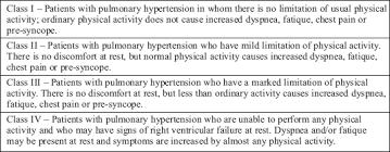 Nyha Classification Chart Hypertency Nyha Classification Of Hypertension
