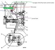 caterpillar wiring diagrams wiring diagram caterpillar 3126 marine wiring diagrams schematics and