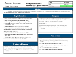 project weekly report format four box reports recipes for it