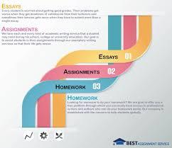 Custom School Essay Writing Service For School Admission Essay