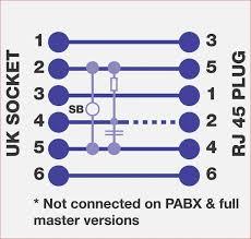 rj45 socket wiring diagram uk all wiring diagram bt rj45 wiring diagram data wiring diagram blog cat6 home wiring rj45 socket wiring diagram uk