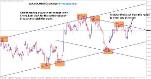 Gold Xau Usd Analysis Forex Gdp