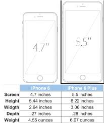 iphone 6 screen size inches which to buy iphone6 or iphone 6 plus isource