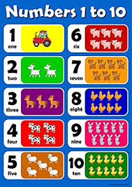 Numbers 1 To 10 Blue Childrens Wall Chart Educational Learning To Count Numeracy Childs Poster Art Print Wallchart