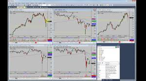 Chart Analysis Software Chart Layout Setup For Your Stock Market Analysis Software