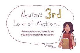 newton s 3rd law of motion physics of