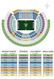 Oracle Arena Seating Chart Raiders Lv Raiders Stadium Seating Plan Jaguar Clubs Of North America