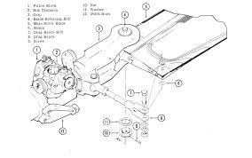 Main rotor hub and blade assembly
