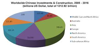 8 Things You Need To Know About Chinas Economy World