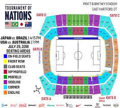 Tournament Of Nations Rentschler Field