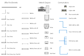 network layout floor plans network wiring cable computer and network layout floor plan symbols window wall switch single outlet scanner