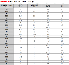 Nordica Ski Boot Size Chart Mm Best Picture Of Chart