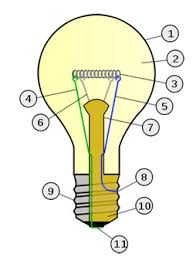 incandescent light bulb types com lightbulb diagram