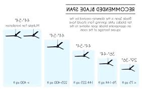 how to measure a ceiling fan bunch ideas of ceiling fan size chart easy ceiling fan