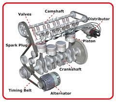 similiar car engine parts s keywords parts of a car engine eee community