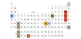 Chemistry Chart Elements Names 150 Years On The Periodic Table Has More Stories Than It