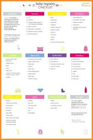 Baby Registry Checklist Items Templates For Flyers Photoshop A ...