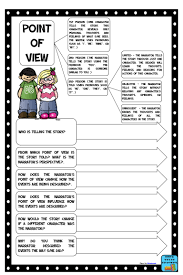 Point Of View Book Units Teacher