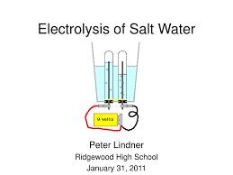 electrolysis of salt water