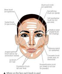 top 10 tips and tutorials that ll make your face look thinner makeup contouring