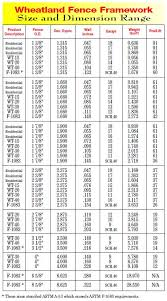 Chain Link Fence Sizes 28 Images Fence Post Size Chart