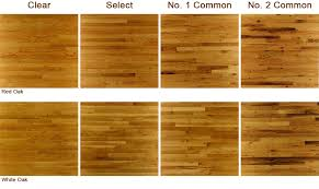 red oak hardwood floors grades