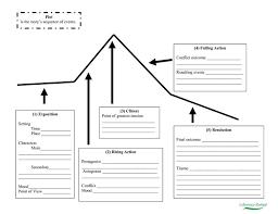 Narrative Prewriting Story Map FREEBIE Printable pre writing     Pinterest