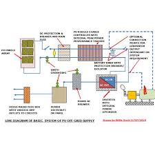 pv wiring diagrams wiring diagram site pv wiring diagrams wiring diagram data solar system wiring pv wiring diagrams