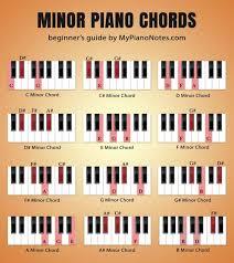77 Most Popular Piano Chrod Chart